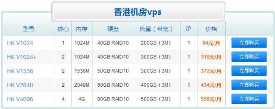 香港VPS哪家好?
