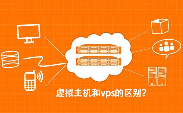虚拟主机与VPS主机到底什么不同?