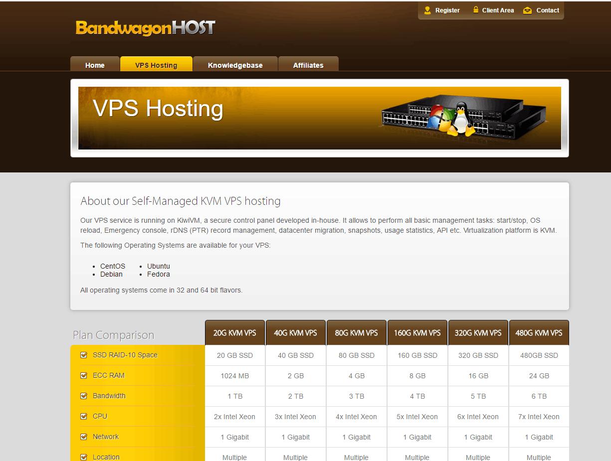 BandwagonHost VPS推荐