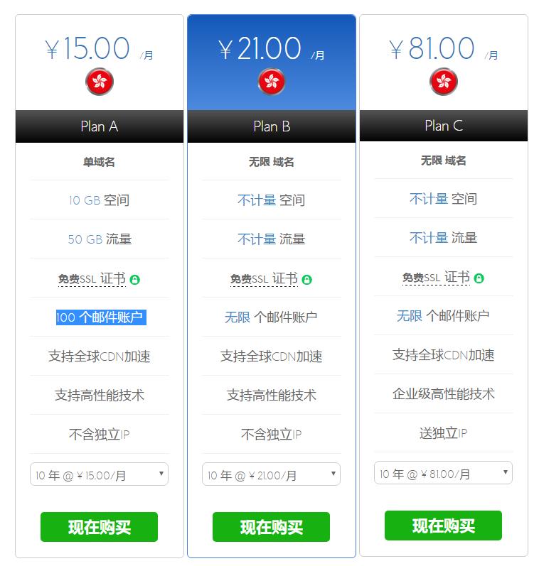 bluehost linux主机价格配置